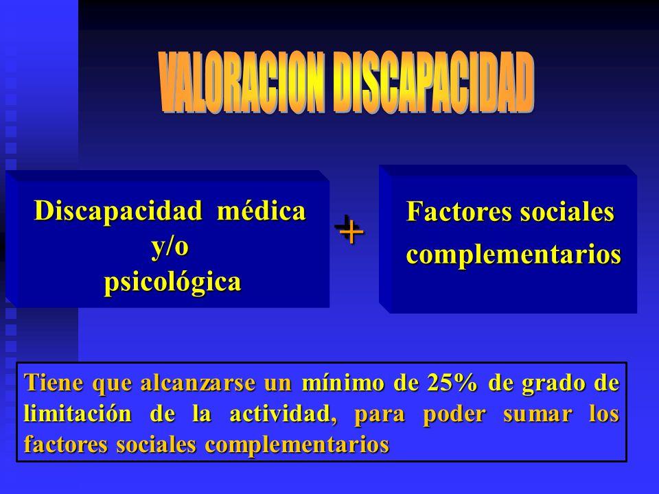 Discapacidad médica y/opsicológica ++ Factores sociales complementarios Tiene que alcanzarse un mínimo de 25% de grado de limitación de la actividad,