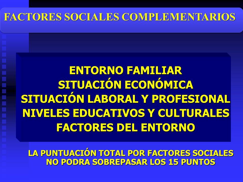ENTORNO FAMILIAR SITUACIÓN ECONÓMICA SITUACIÓN LABORAL Y PROFESIONAL NIVELES EDUCATIVOS Y CULTURALES FACTORES DEL ENTORNO LA PUNTUACIÓN TOTAL POR FACT