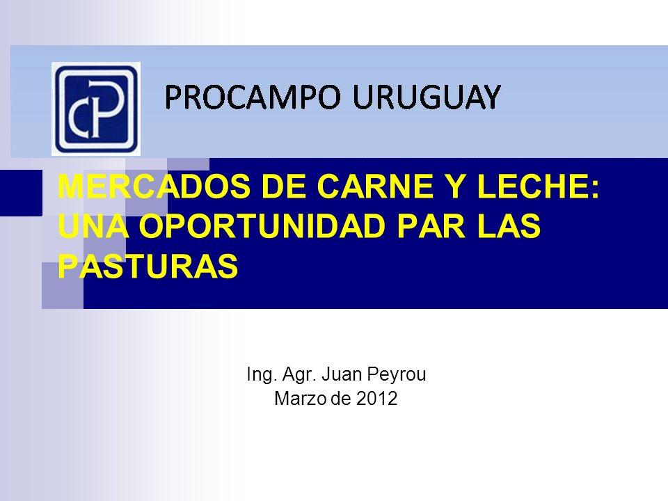MERCADOS DE CARNE Y LECHE: UNA OPORTUNIDAD PAR LAS PASTURAS Ing. Agr. Juan Peyrou Marzo de 2012