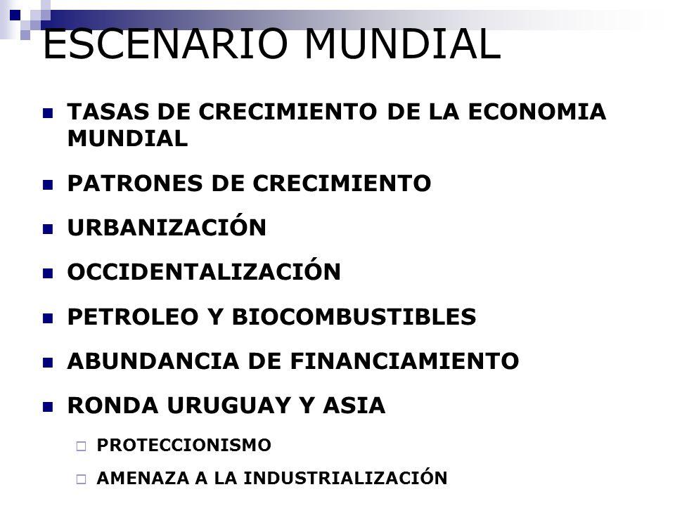 ESCENARIO MUNDIAL TASAS DE CRECIMIENTO DE LA ECONOMIA MUNDIAL PATRONES DE CRECIMIENTO URBANIZACIÓN OCCIDENTALIZACIÓN PETROLEO Y BIOCOMBUSTIBLES ABUNDANCIA DE FINANCIAMIENTO RONDA URUGUAY Y ASIA PROTECCIONISMO AMENAZA A LA INDUSTRIALIZACIÓN