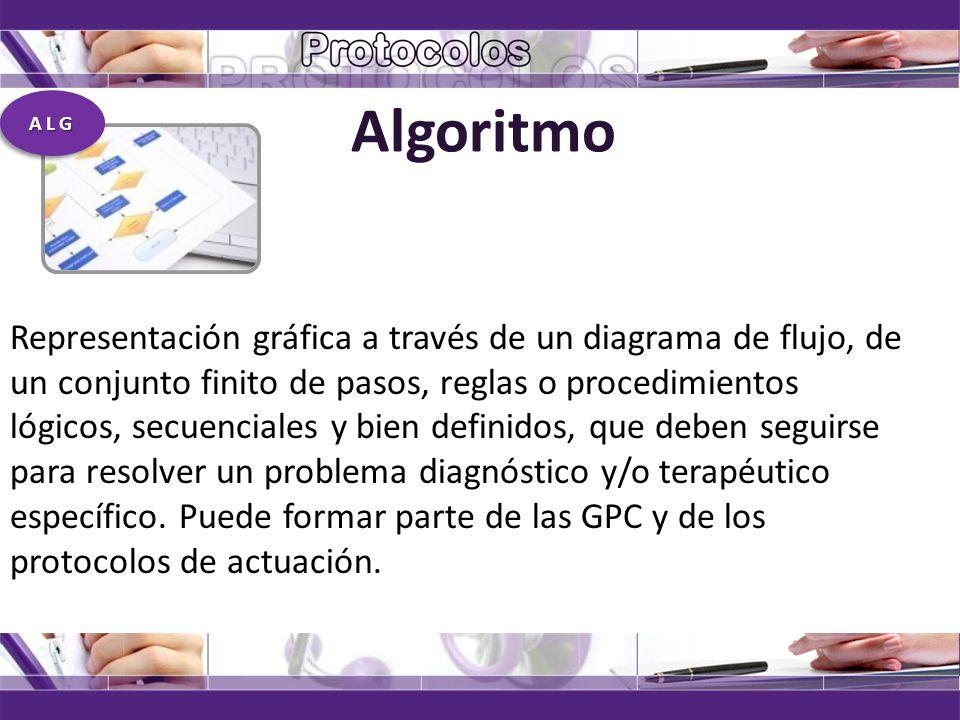 Algoritmo Representación gráfica a través de un diagrama de flujo, de un conjunto finito de pasos, reglas o procedimientos lógicos, secuenciales y bie