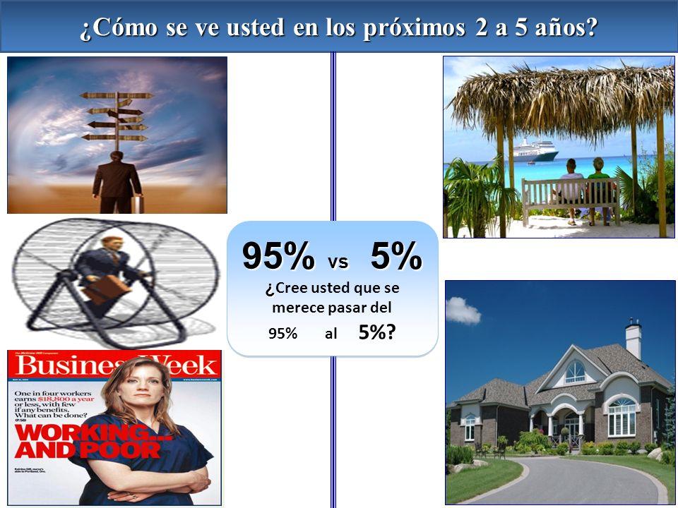 ¿Cómo se ve usted en los próximos 2 a 5 años? 95% vs 5% ¿ ¿ Cree usted que se merece pasar del 95% al 5%? 95% vs 5% ¿ ¿ Cree usted que se merece pasar