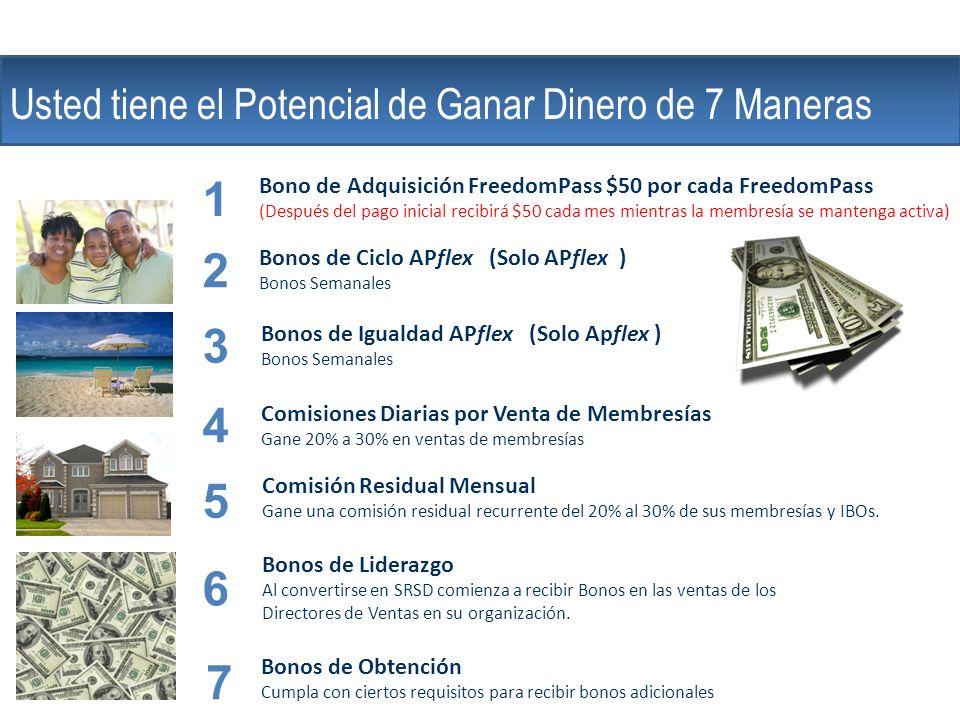 The Company Usted tiene el Potencial de Ganar Dinero de 7 Maneras Bono de Adquisición FreedomPass $50 por cada FreedomPass (Después del pago inicial r