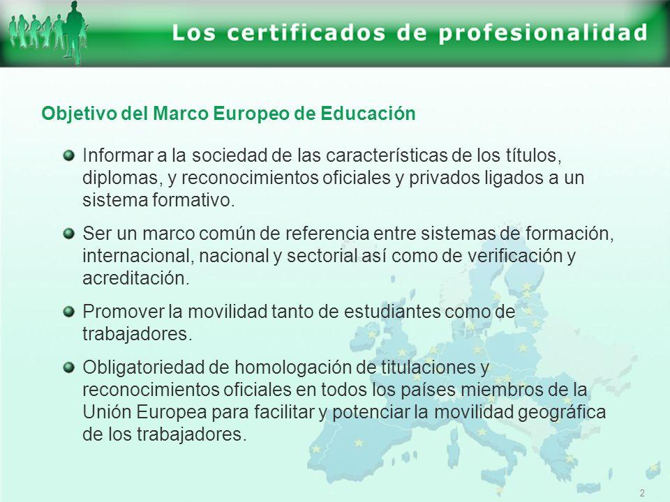 13 Certificado de Profesionalidad Servicios de Bar y Cafetería