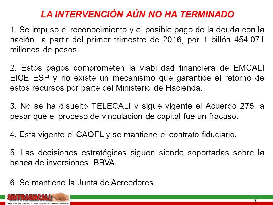 2 LA INTERVENCIÓN AÚN NO HA TERMINADO 1.