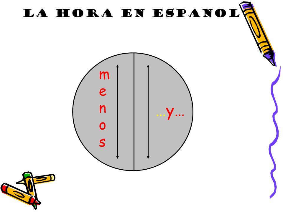 LA HORA …y… menosmenos LA HORA EN ESPANOL