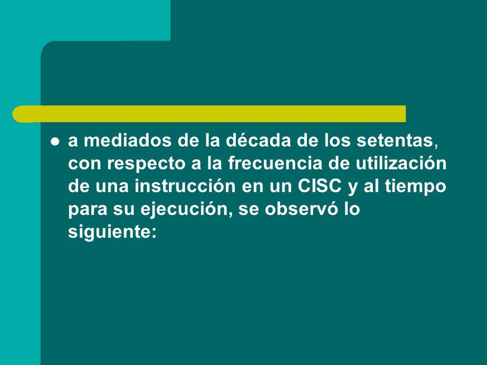 a mediados de la década de los setentas, con respecto a la frecuencia de utilización de una instrucción en un CISC y al tiempo para su ejecución, se o