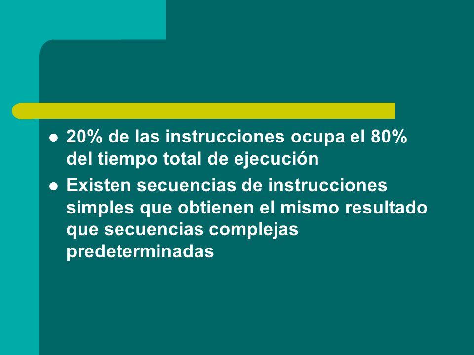 20% de las instrucciones ocupa el 80% del tiempo total de ejecución Existen secuencias de instrucciones simples que obtienen el mismo resultado que se