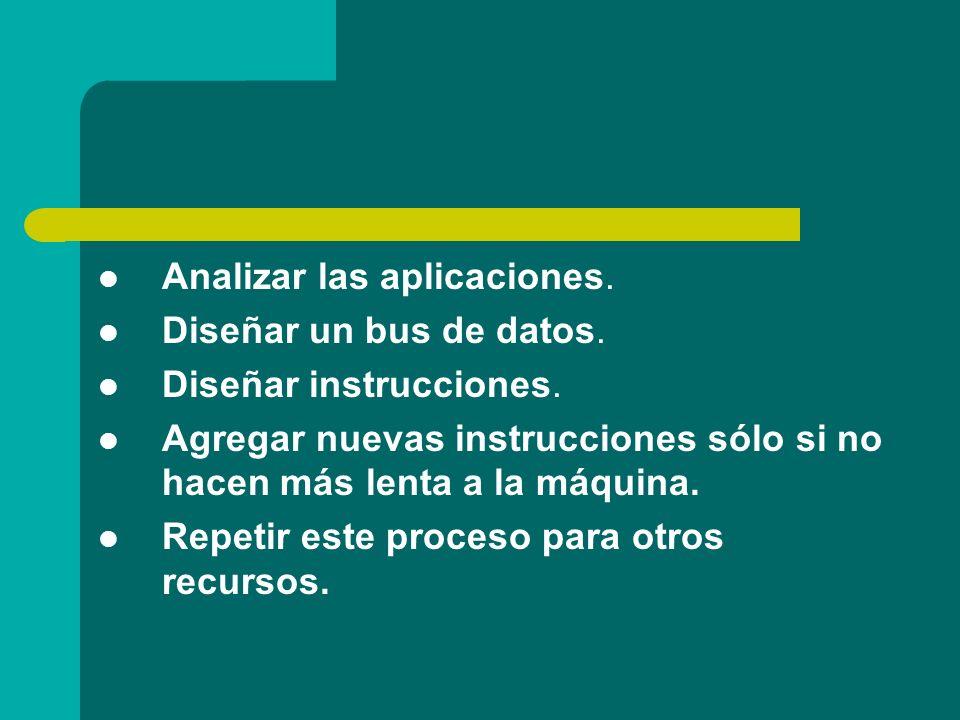 Analizar las aplicaciones. Diseñar un bus de datos. Diseñar instrucciones. Agregar nuevas instrucciones sólo si no hacen más lenta a la máquina. Repet