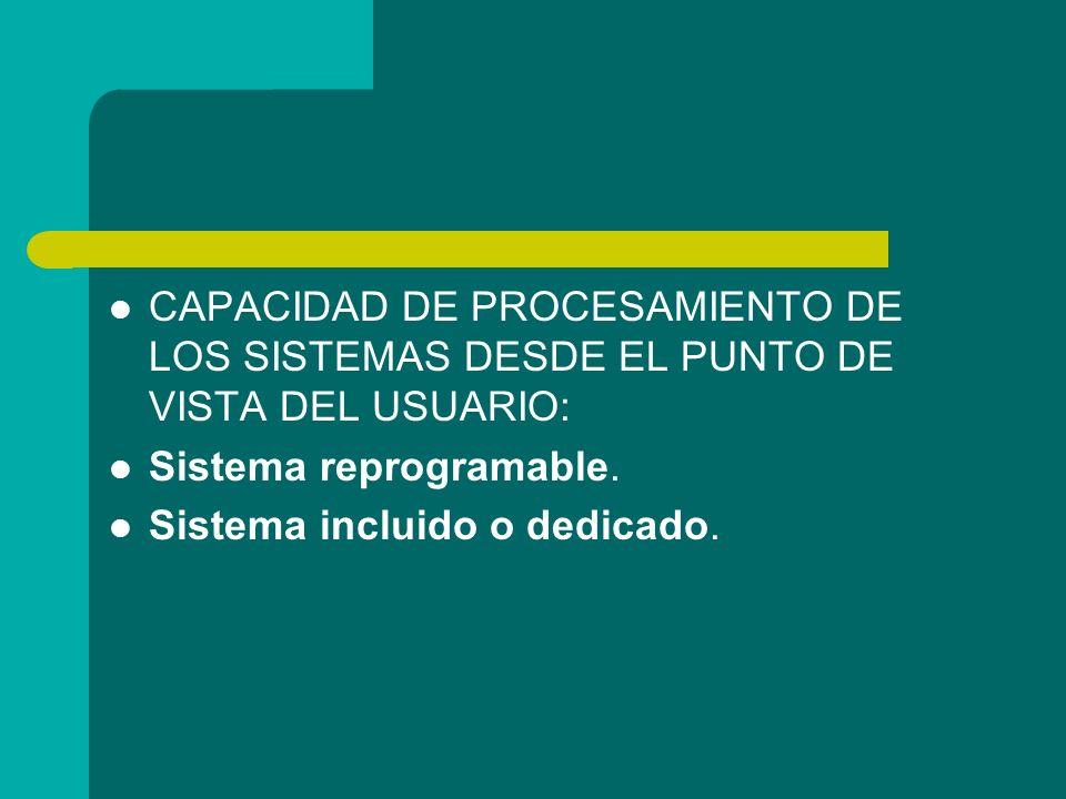 CAPACIDAD DE PROCESAMIENTO DE LOS SISTEMAS DESDE EL PUNTO DE VISTA DEL USUARIO: Sistema reprogramable. Sistema incluido o dedicado.