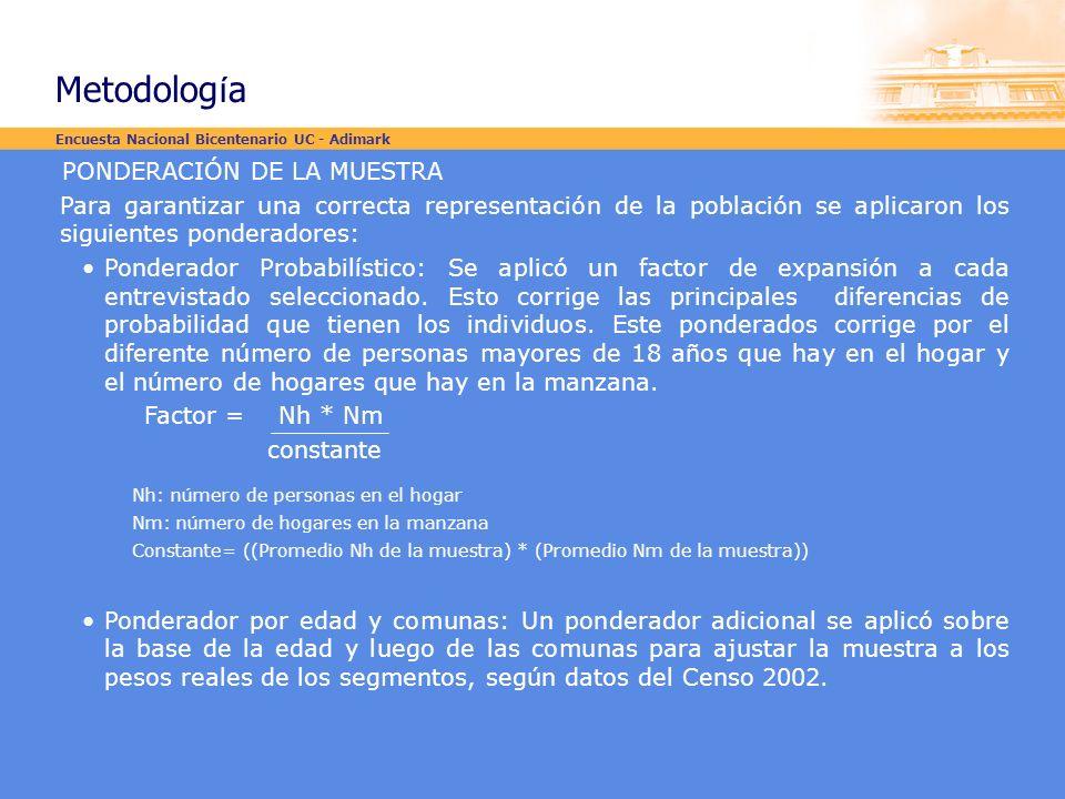 PONDERACIÓN DE LA MUESTRA Para garantizar una correcta representación de la población se aplicaron los siguientes ponderadores: Ponderador Probabilíst