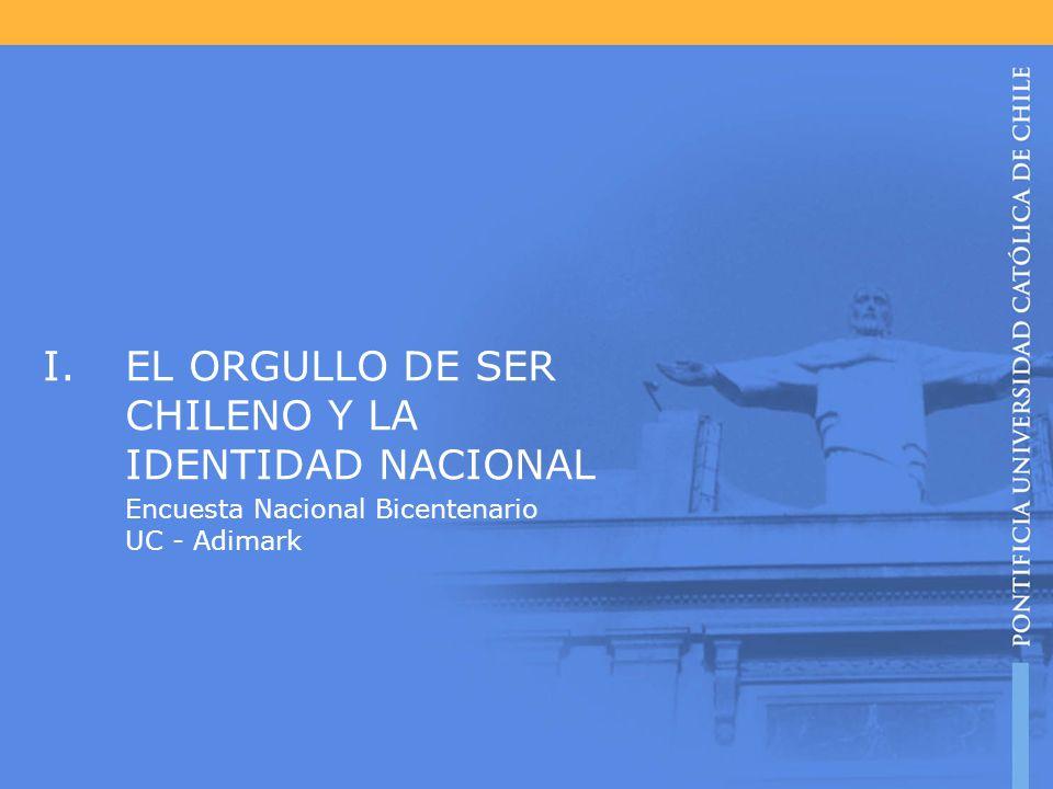 I.EL ORGULLO DE SER CHILENO Y LA IDENTIDAD NACIONAL Encuesta Nacional Bicentenario UC - Adimark