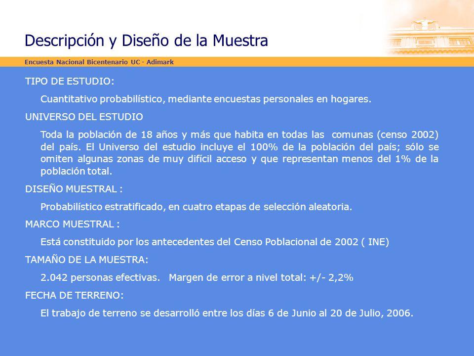 TIPO DE ESTUDIO: Cuantitativo probabilístico, mediante encuestas personales en hogares. UNIVERSO DEL ESTUDIO Toda la población de 18 años y más que ha