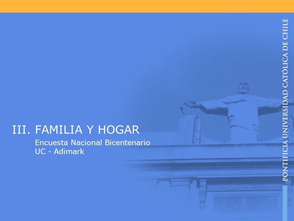III.FAMILIA Y HOGAR Encuesta Nacional Bicentenario UC - Adimark