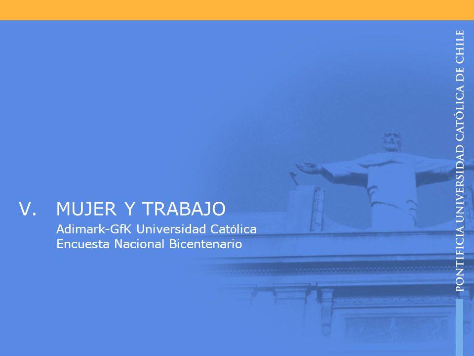 V.MUJER Y TRABAJO Adimark-GfK Universidad Cat ó lica Encuesta Nacional Bicentenario