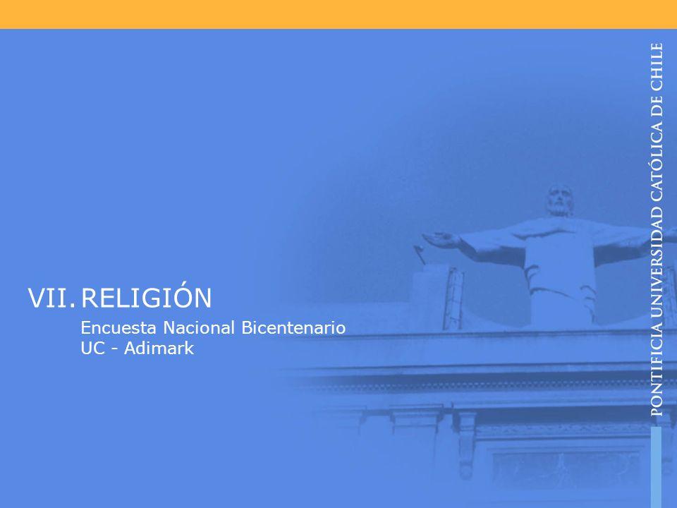 VII.RELIGIÓN Encuesta Nacional Bicentenario UC - Adimark