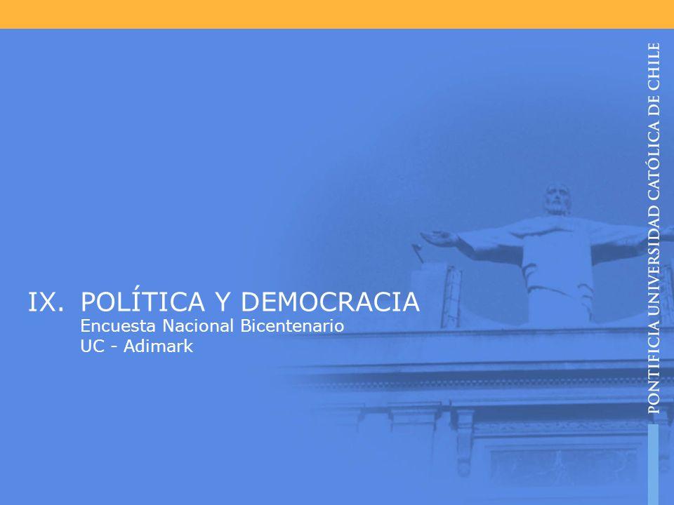 IX.POLÍTICA Y DEMOCRACIA Encuesta Nacional Bicentenario UC - Adimark