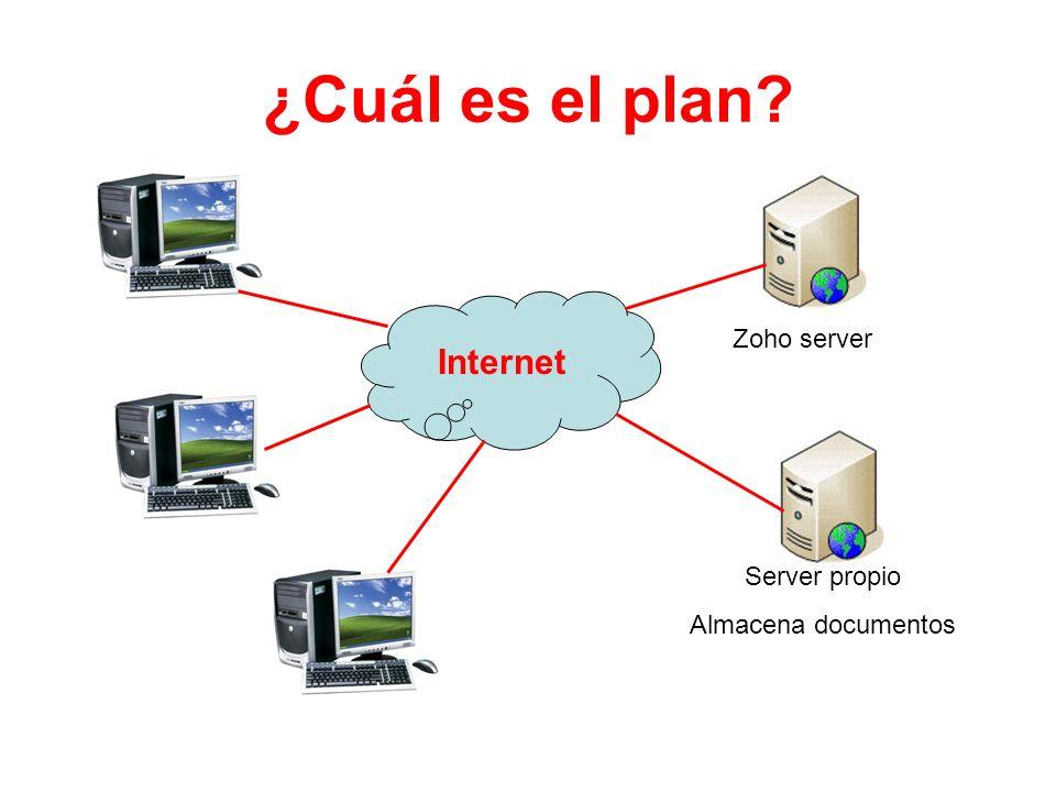 ¿Cuál es el plan? Internet Zoho server Server propio Almacena documentos