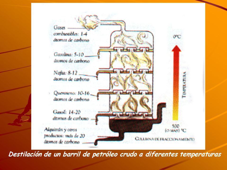 Destilación de un barril de petróleo crudo a diferentes temperaturas
