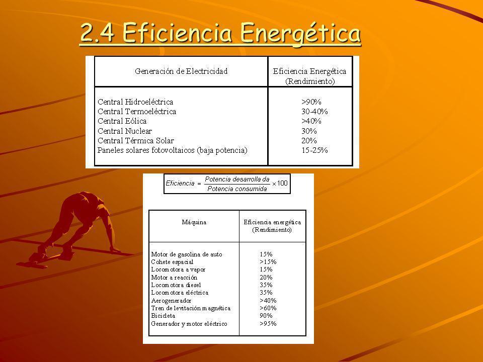 2.4 Eficiencia Energética