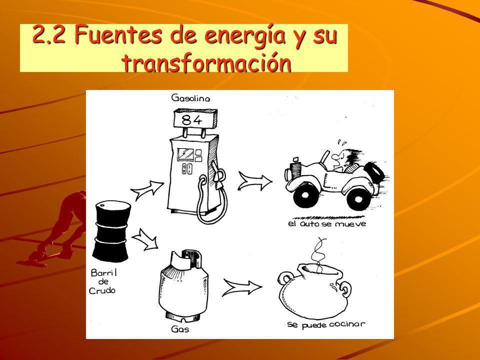 2.2 Fuentes de energía y su transformación