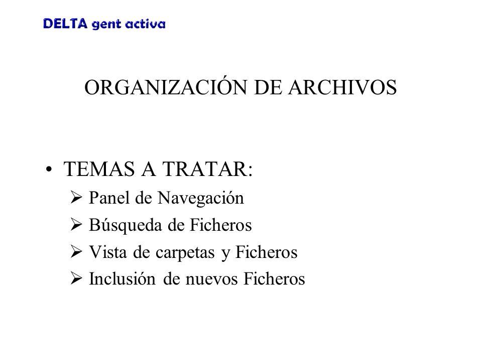Menú de Programas Organización de Archivos