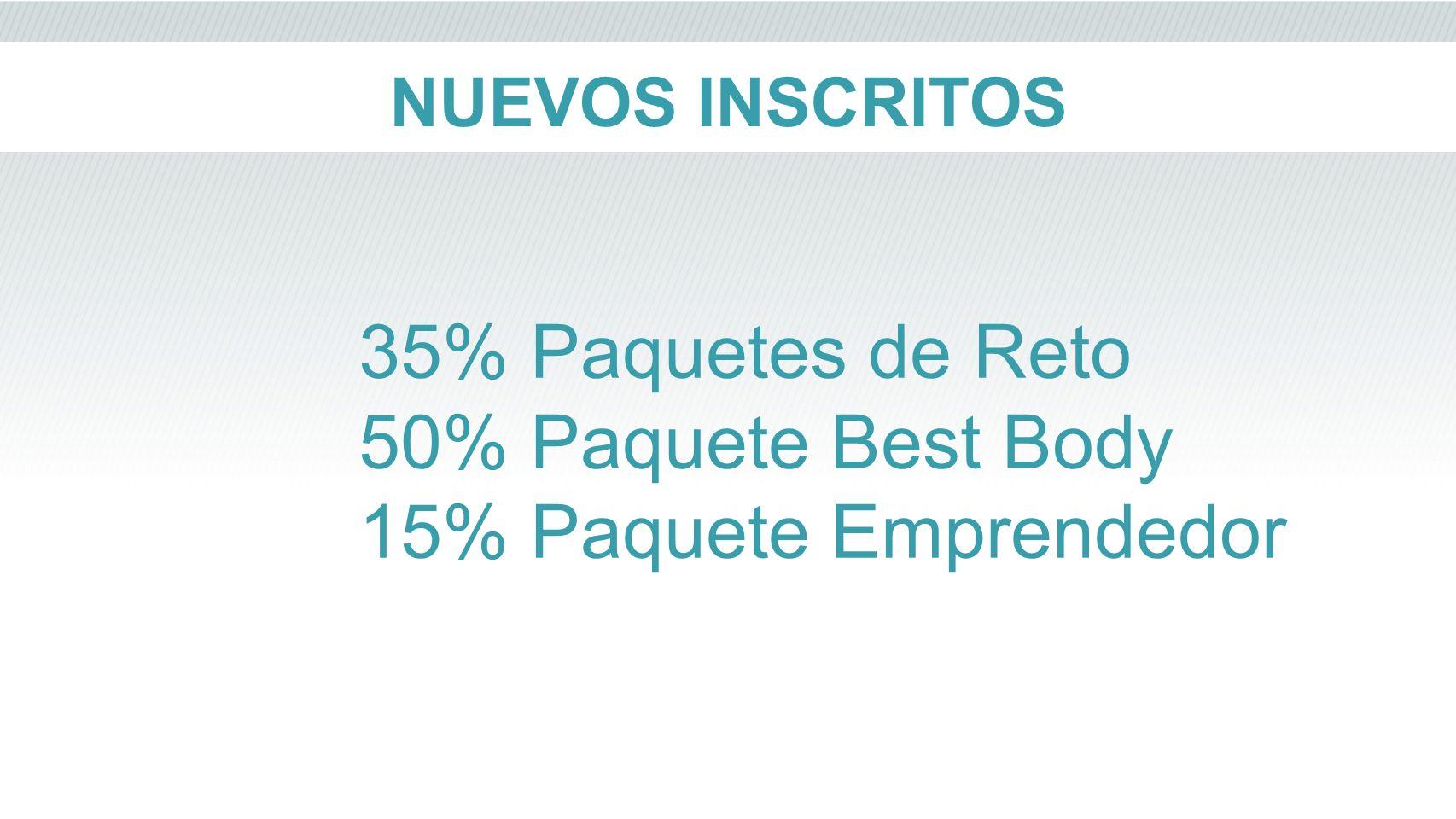 35% Paquetes de Reto 50% Paquete Best Body 15% Paquete Emprendedor NUEVOS INSCRITOS
