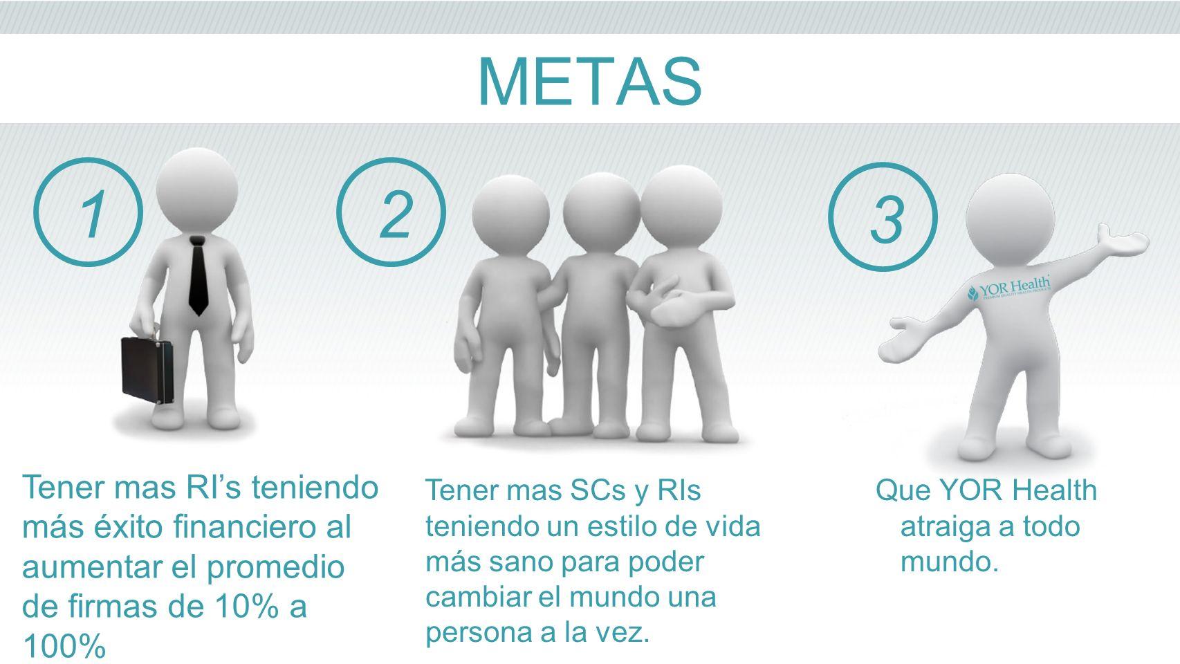 METAS 12 Que YOR Health atraiga a todo mundo. 3 Tener mas SCs y RIs teniendo un estilo de vida más sano para poder cambiar el mundo una persona a la v