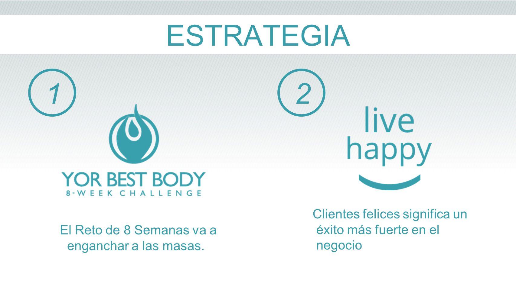 ESTRATEGIA El Reto de 8 Semanas va a enganchar a las masas. 1 Clientes felices significa un éxito más fuerte en el negocio 2
