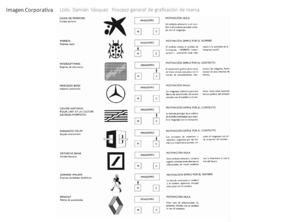 Imagen Corporativa Lcdo. Damián Vásquez Proceso general de graficación de marca