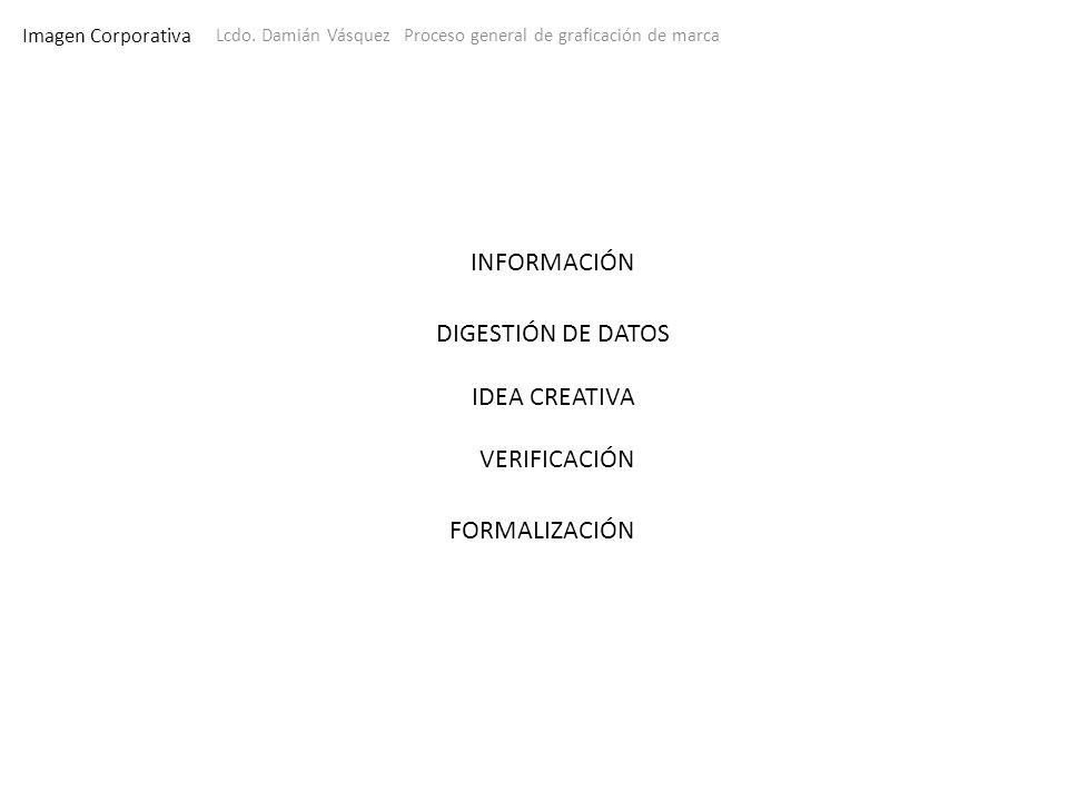 Imagen Corporativa Lcdo. Damián Vásquez Proceso general de graficación de marca INFORMACIÓN DIGESTIÓN DE DATOS IDEA CREATIVA VERIFICACIÓN FORMALIZACIÓ