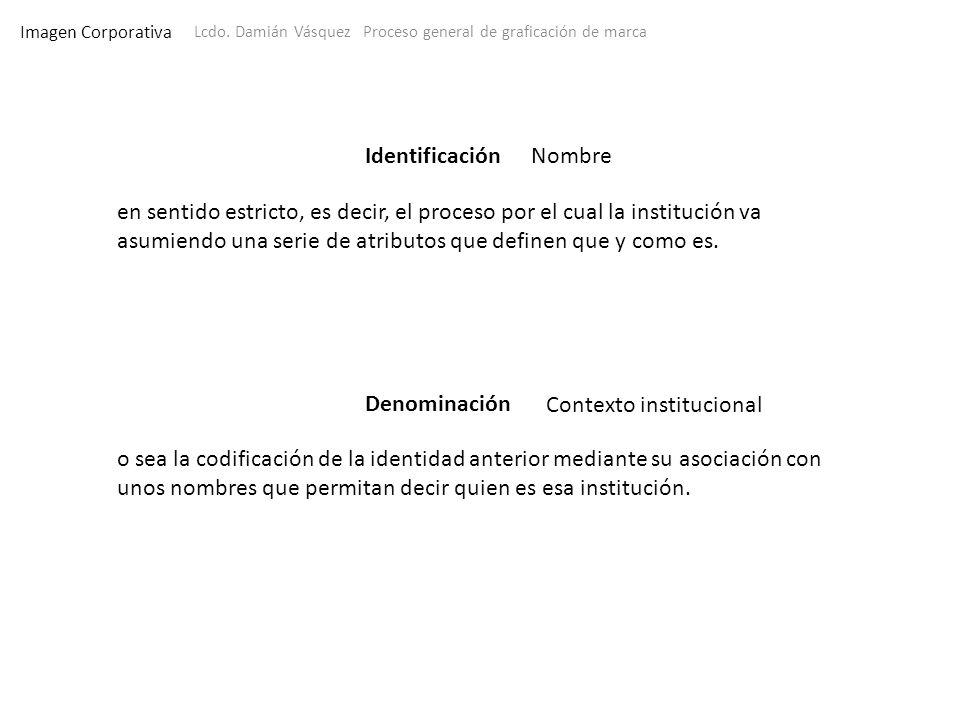 Imagen Corporativa Lcdo. Damián Vásquez Proceso general de graficación de marca Identificación Denominación en sentido estricto, es decir, el proceso