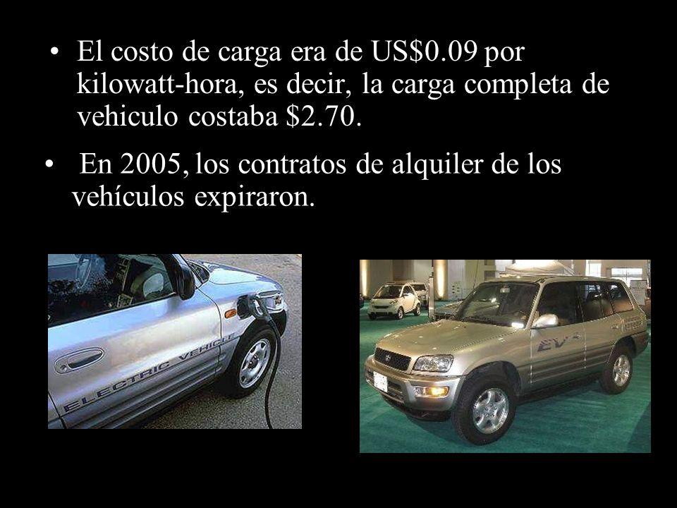 Este 4x4 eléctrico, un producto de alto refinamiento tecnológico, era muy apreciado por sus usuarios desde 1997. 2003 RAV4-EVEn 2003, Toyota decide de