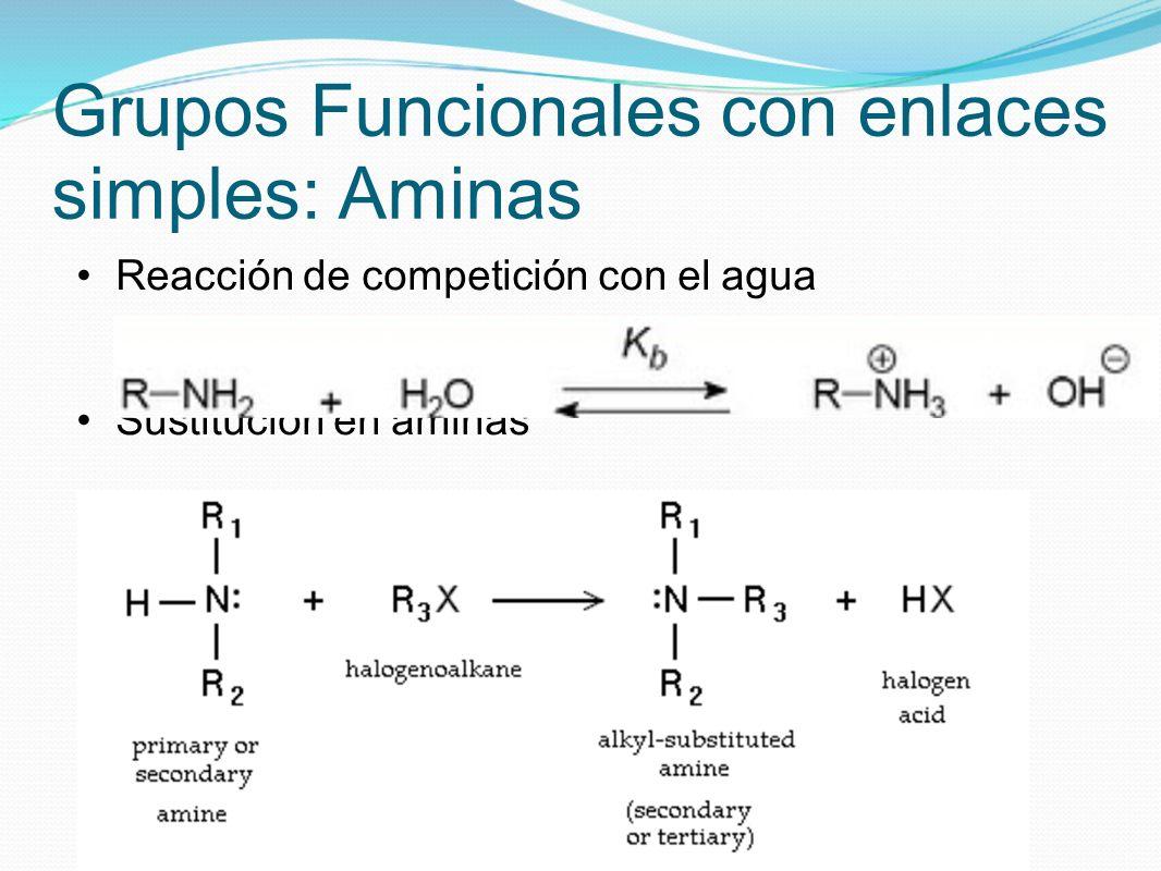 Grupos Funcionales con enlaces simples: Aminas Reacción de competición con el agua Sustitución en aminas
