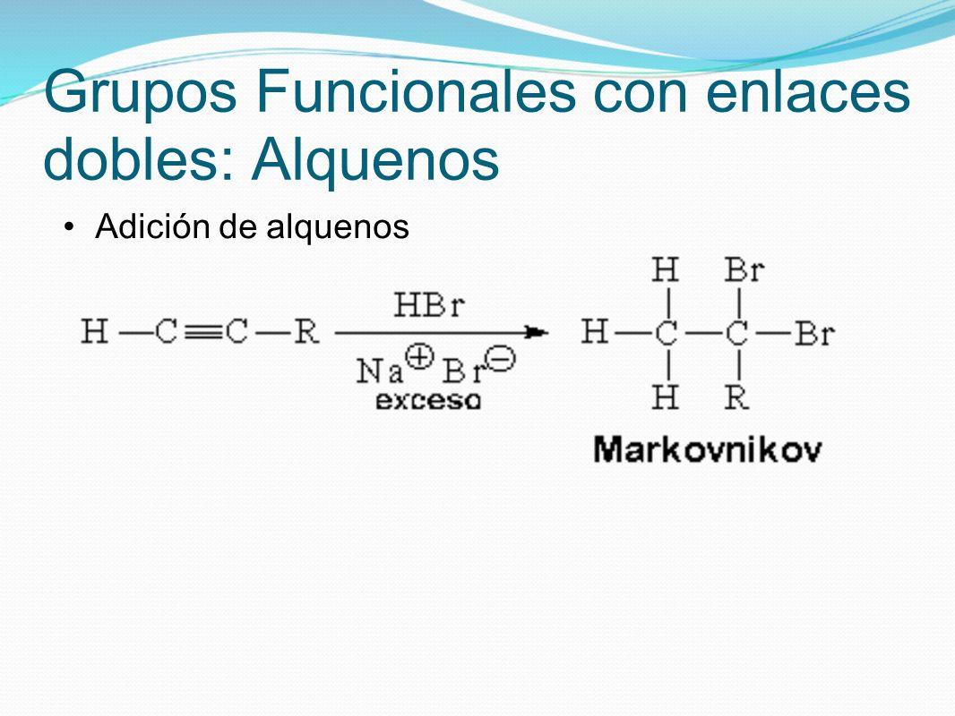 Grupos Funcionales con enlaces dobles: Alquenos Adición de alquenos