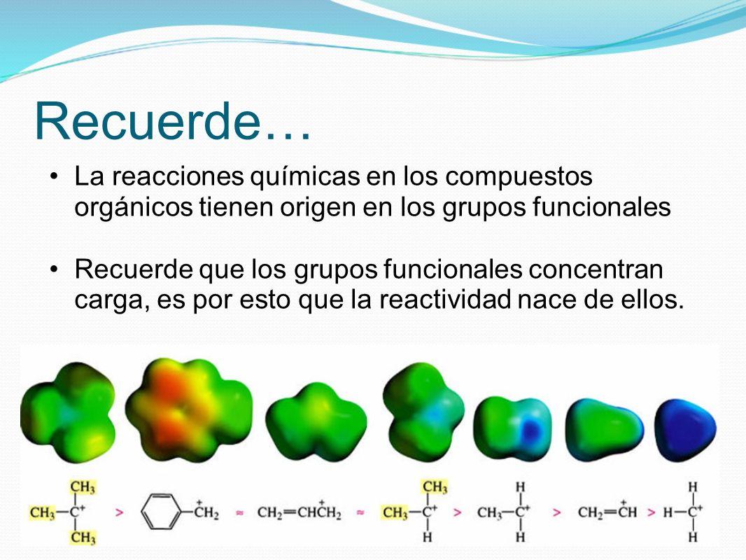 Clasificación Cuando se clasifican los grupos funcionales por orden de enlace (simple, doble o triple), en la mayoria de los casos se sigue el siguiente patrón: o Los GF con enlaces simple experimentan reacciones de sustitución o eliminación o Los GF con dobles o triples enlaces experimentan reacciones de adición o Los GF con enlaces sencillos y dobles experimentan reacciones de sustitución.