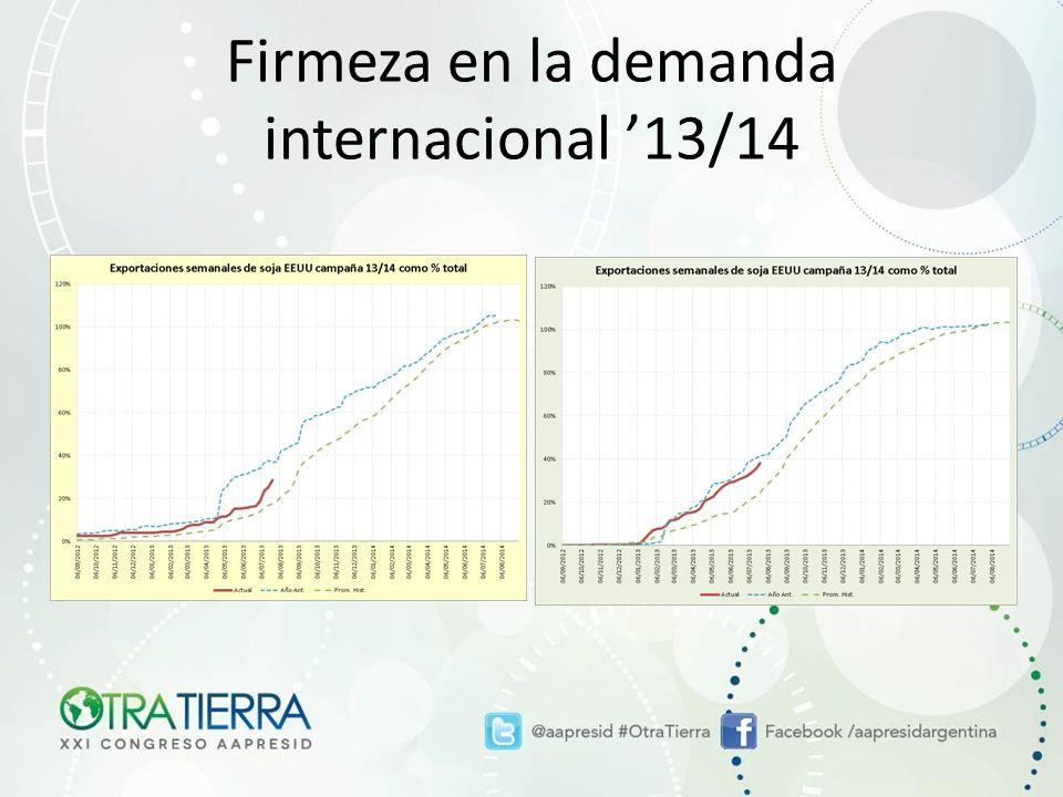 Firmeza en la demanda internacional 13/14