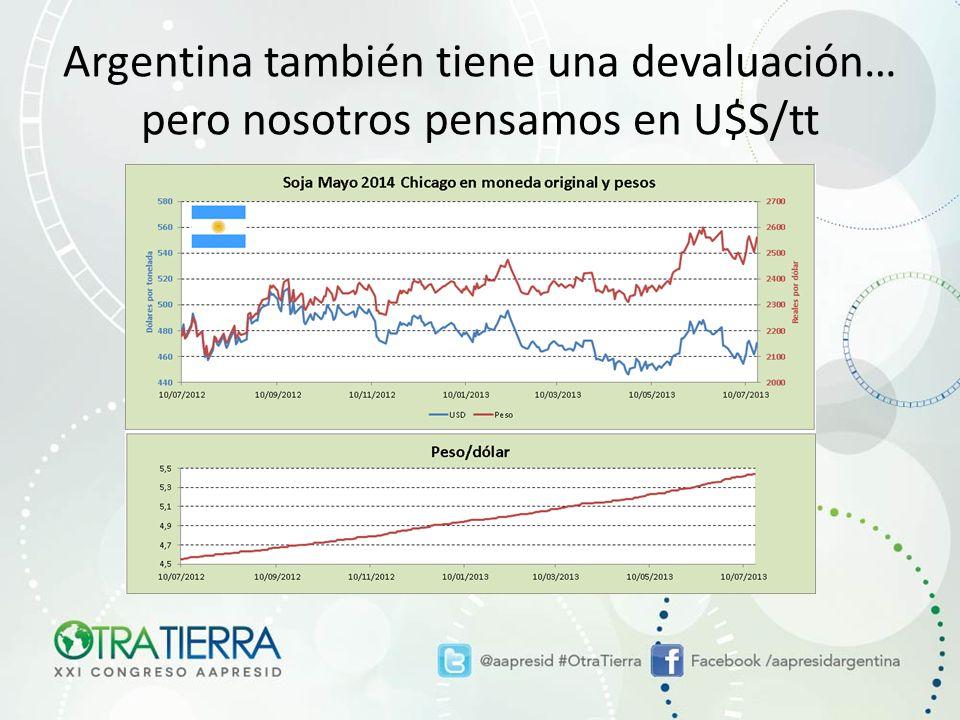 Argentina también tiene una devaluación… pero nosotros pensamos en U$S/tt