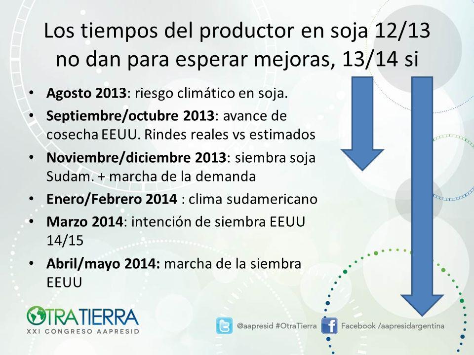 Los tiempos del productor en soja 12/13 no dan para esperar mejoras, 13/14 si Agosto 2013: riesgo climático en soja.