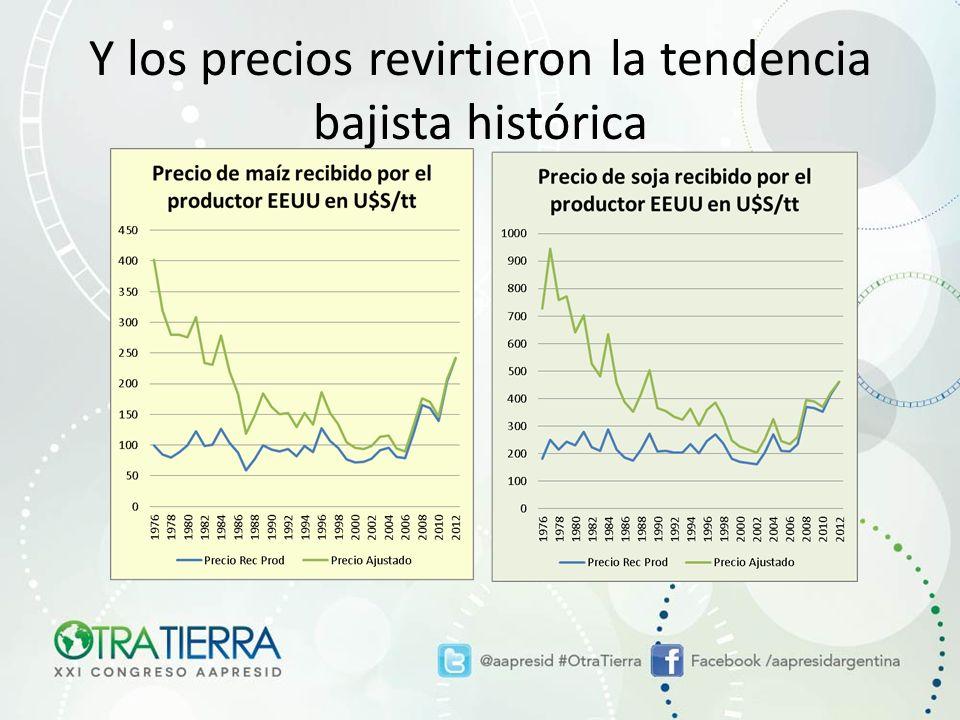 Y los precios revirtieron la tendencia bajista histórica