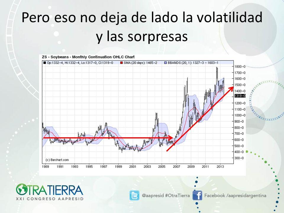 Pero eso no deja de lado la volatilidad y las sorpresas