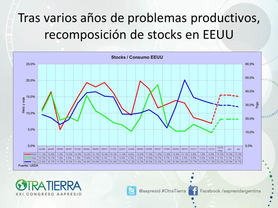 Tras varios años de problemas productivos, recomposición de stocks en EEUU