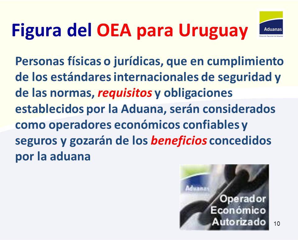 10 Figura del OEA para Uruguay Personas físicas o jurídicas, que en cumplimiento de los estándares internacionales de seguridad y de las normas, requi