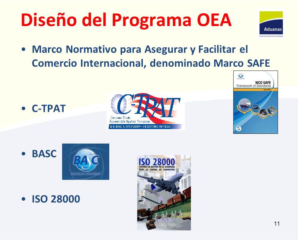 11 Diseño del Programa OEA Marco Normativo para Asegurar y Facilitar el Comercio Internacional, denominado Marco SAFE C-TPAT BASC ISO 28000