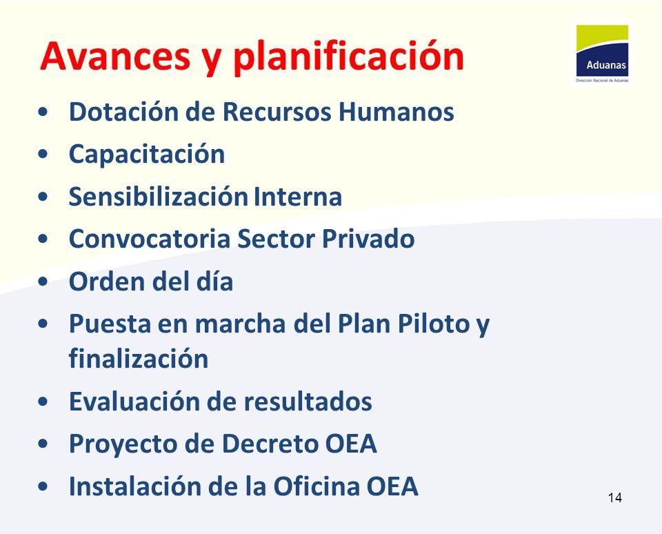 14 Avances y planificación Dotación de Recursos Humanos Capacitación Sensibilización Interna Convocatoria Sector Privado Orden del día Puesta en march