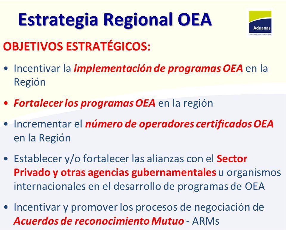 Estrategia Regional OEA OBJETIVOS ESTRATÉGICOS: Incentivar la implementación de programas OEA en la Región Fortalecer los programas OEA en la región I