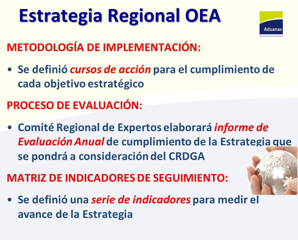Estrategia Regional OEA METODOLOGÍA DE IMPLEMENTACIÓN: Se definió cursos de acción para el cumplimiento de cada objetivo estratégico PROCESO DE EVALUA