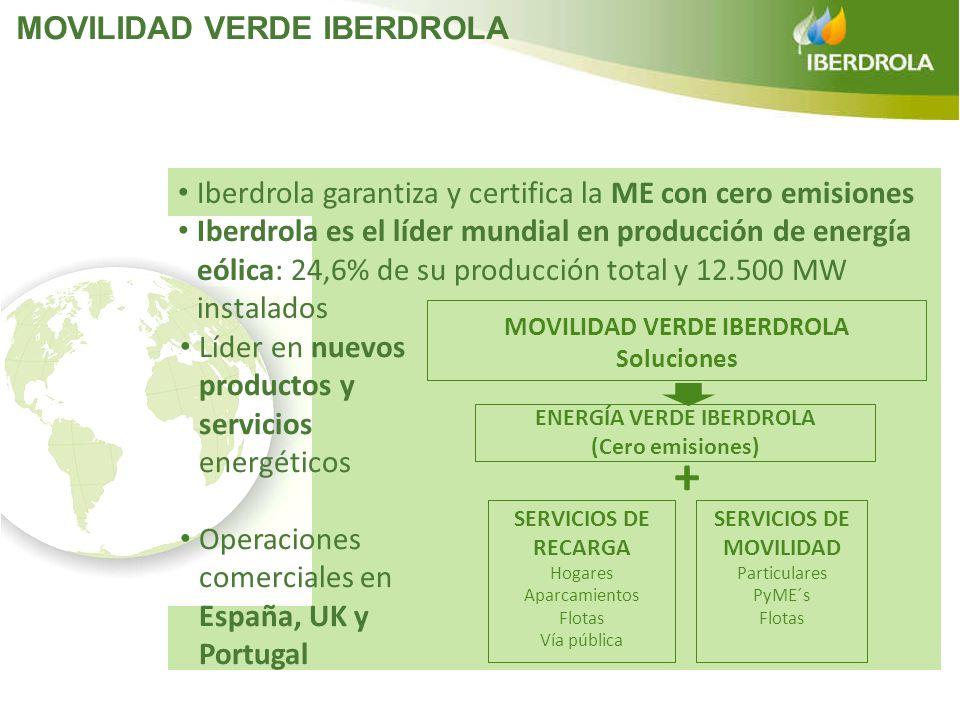 MOVILIDAD VERDE IBERDROLA Iberdrola garantiza y certifica la ME con cero emisiones Iberdrola es el líder mundial en producción de energía eólica: 24,6