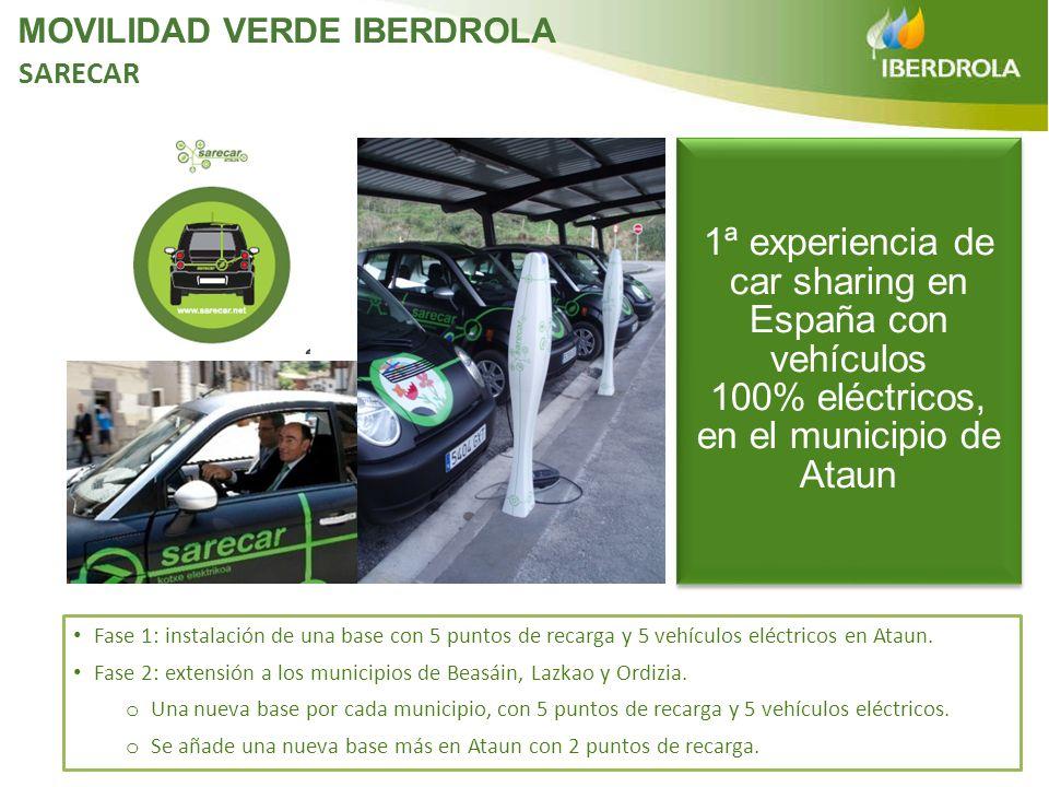 Fase 1: instalación de una base con 5 puntos de recarga y 5 vehículos eléctricos en Ataun. Fase 2: extensión a los municipios de Beasáin, Lazkao y Ord