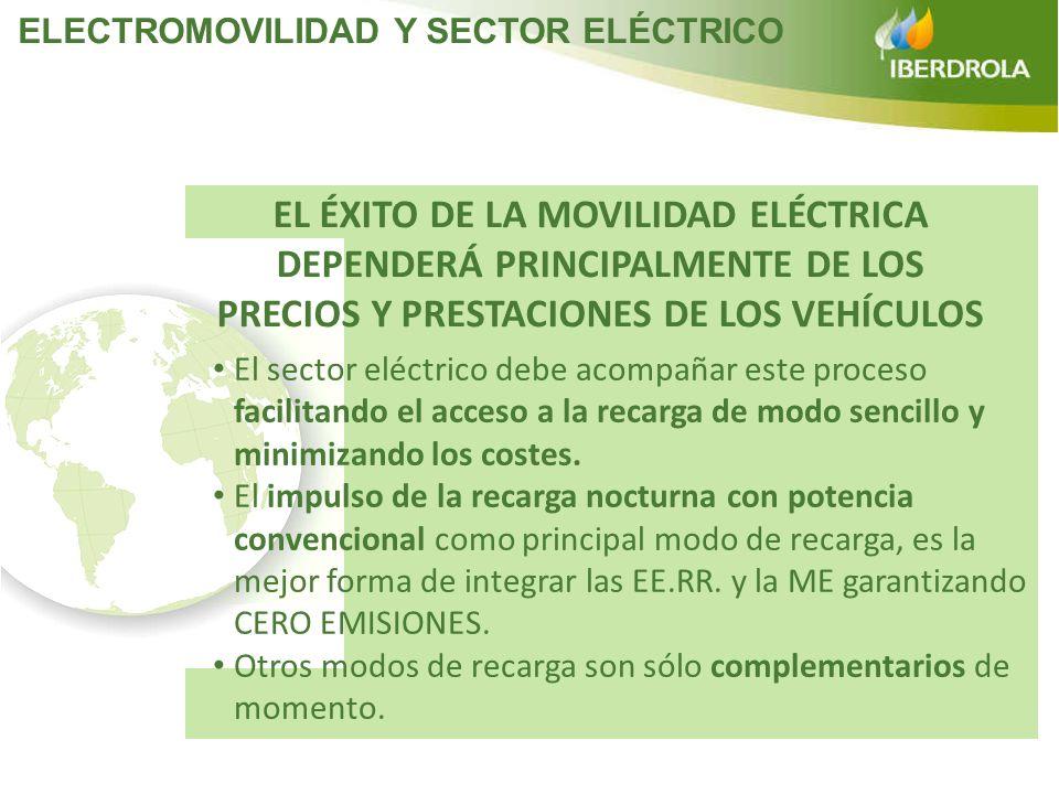 El sector eléctrico debe acompañar este proceso facilitando el acceso a la recarga de modo sencillo y minimizando los costes. El impulso de la recarga